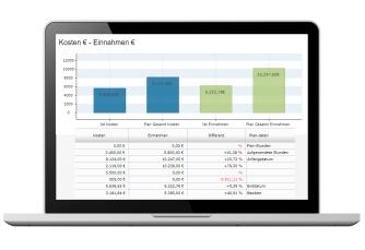 Berühmt Kosten Tracking Vorlage Ideen - Beispiel Business Lebenslauf ...