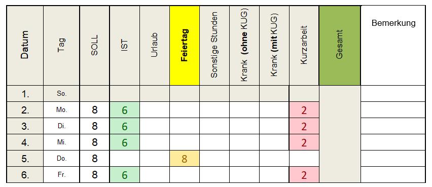 Kug Excel Arbeitsnachweis 2021 Kostenlose Vorlage Zum Download